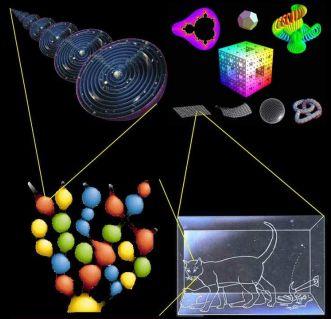 Resultado de imagen de Teorías de la Física